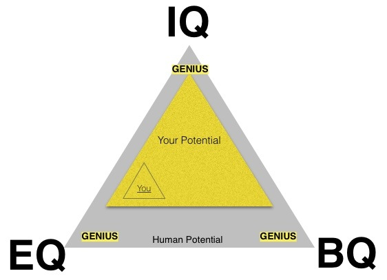 The Q Triad